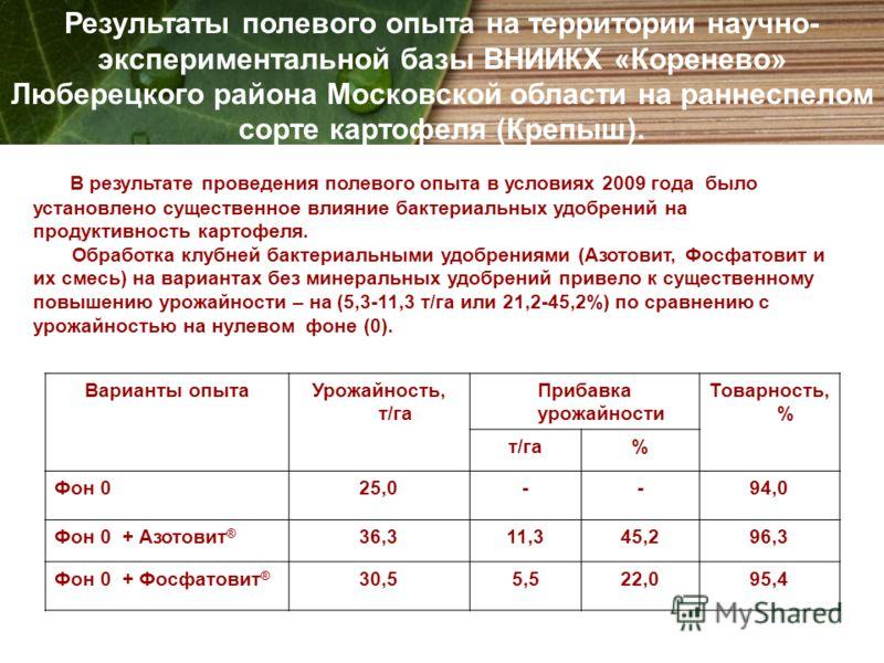 Результаты полевого опыта на территории научно- экспериментальной базы ВНИИКХ «Коренево» Люберецкого района Московской области на раннеспелом сорте картофеля (Крепыш). В результате проведения полевого опыта в условиях 2009 года было установлено сущес
