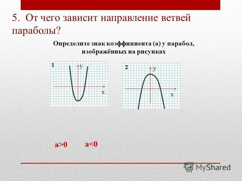 5. От чего зависит направление ветвей параболы? х у 1 х у 2 а>0 а