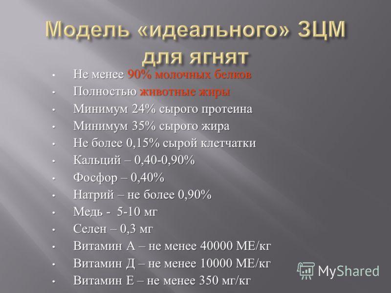 Не менее 90% молочных белков Полностью животные жиры Полностью животные жиры Минимум 24% сырого протеина Минимум 24% сырого протеина Минимум 35% сырого жира Минимум 35% сырого жира Не более 0,15% сырой клетчатки Не более 0,15% сырой клетчатки Кальций