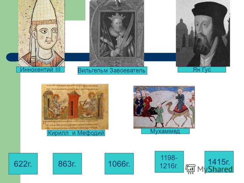 Иннокентий III Вильгельм Завоеватель Ян Гус Кирилл и Мефодий Мухаммед 622г.1066г. 1198- 1216г. 1415г. 863г.
