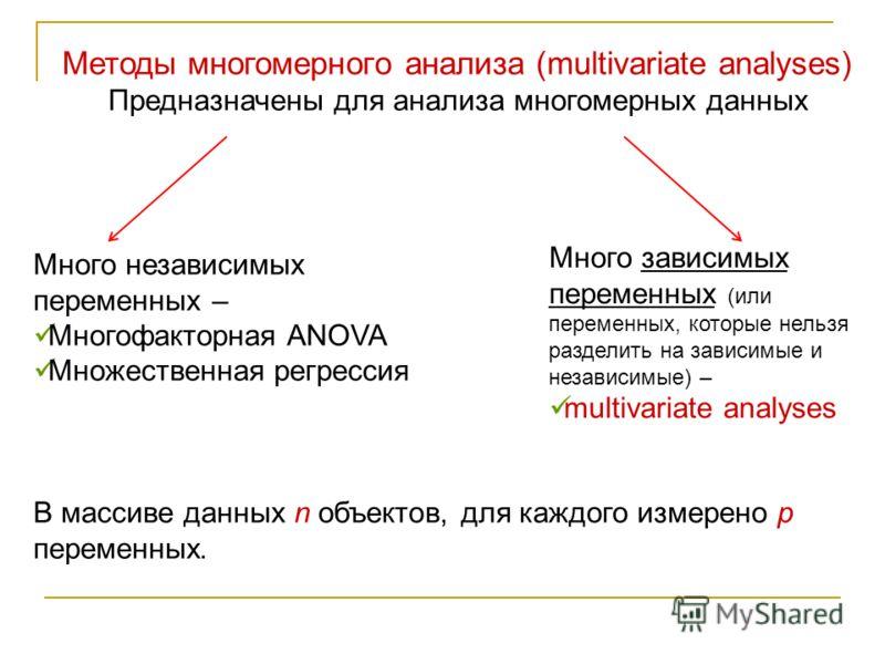 Методы многомерного анализа (multivariate analyses) Предназначены для анализа многомерных данных Много независимых переменных – Многофакторная ANOVA Множественная регрессия Много зависимых переменных (или переменных, которые нельзя разделить на завис
