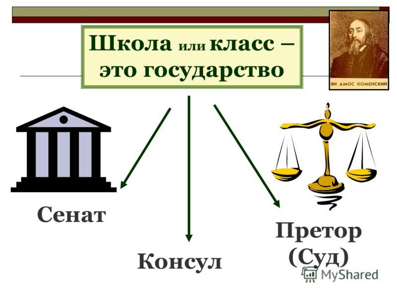 Школа или класс – это государство Консул Сенат Претор (Суд) Претор (Суд)