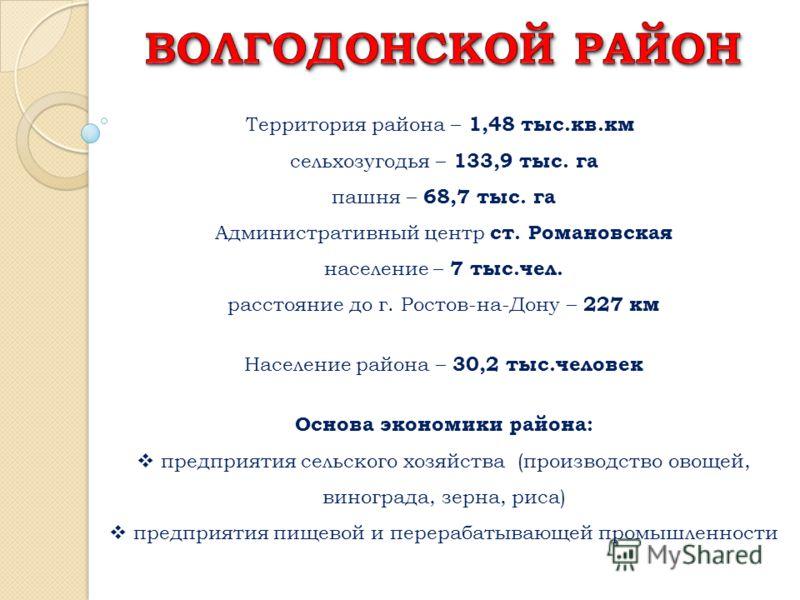 Территория района – 1,48 тыс.кв.км сельхозугодья – 133,9 тыс. га пашня – 68,7 тыс. га Административный центр ст. Романовская население – 7 тыс.чел. расстояние до г. Ростов-на-Дону – 227 км Население района – 30,2 тыс.человек Основа экономики района: