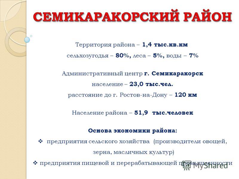 Территория района – 1,4 тыс.кв.км сельхозугодья – 80%, леса – 5%, воды – 7% Административный центр г. Семикаракорск население – 23,0 тыс.чел. расстояние до г. Ростов-на-Дону – 120 км Население района – 51,9 тыс.человек Основа экономики района: предпр