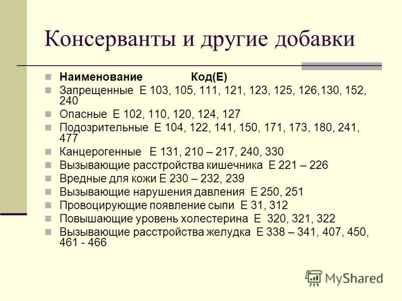 Консерванты и другие добавки Наименование Код(Е) Запрещенные Е 103, 105, 111, 121, 123, 125, 126,130, 152, 240 Опасные Е 102, 110, 120, 124, 127 Подозрительные Е 104, 122, 141, 150, 171, 173, 180, 241, 477 Канцерогенные Е 131, 210 – 217, 240, 330 Выз
