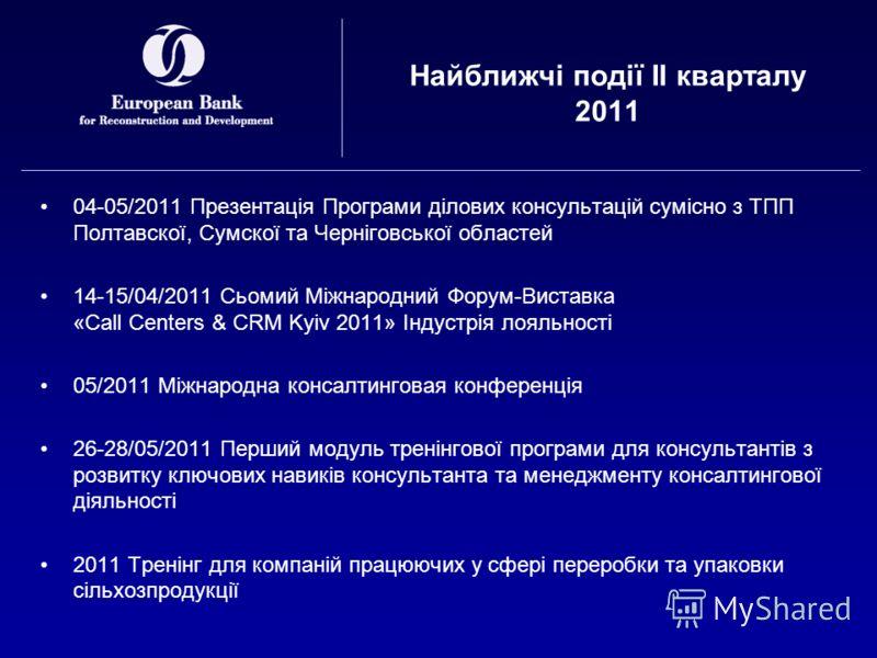 Найближчі події ІІ кварталу 2011 04-05/2011 Презентація Програми ділових консультацій сумісно з ТПП Полтавскої, Сумскої та Черніговської областей 14-15/04/2011 Сьомий Міжнародний Форум-Виставка «Call Centers & CRM Kyiv 2011» Індустрія лояльності 05/2