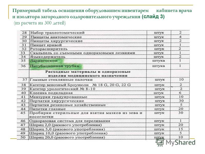 Примерный табель оснащения оборудованием инвентарем кабинета врача и изолятора загородного оздоровительного учреждения (слайд 3) (из расчета на 300 детей)