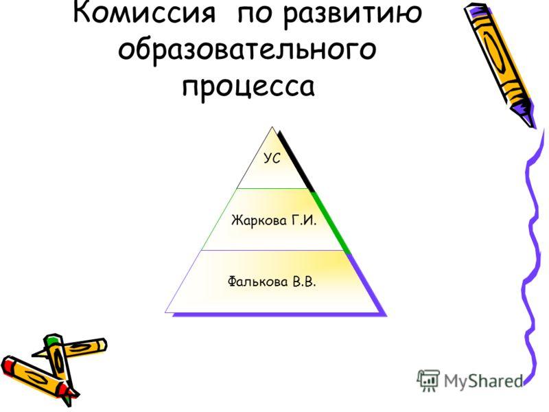 Комиссия по развитию образовательного процесса УС Жаркова Г.И. Фалькова В.В.