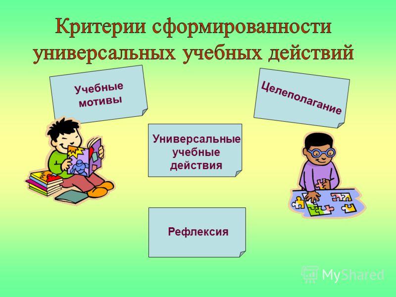 Учебные мотивы Целеполагание Универсальные учебные действия Рефлексия