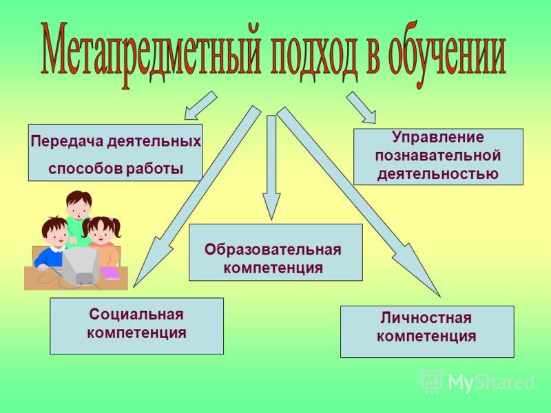 Передача деятельных способов работы Управление познавательной деятельностью Образовательная компетенция Социальная компетенция Личностная компетенция