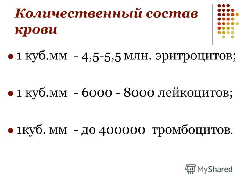 Количественный состав крови 1 куб.мм - 4,5-5,5 млн. эритроцитов; 1 куб.мм - 6000 - 8000 лейкоцитов; 1куб. мм - до 400000 тромбоцитов.