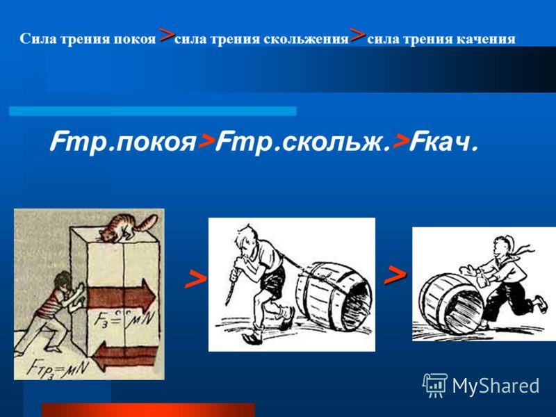 F тр. покоя >F тр. скольж.>F кач. > > >> Сила трения покоя > сила трения скольжения > сила трения качения