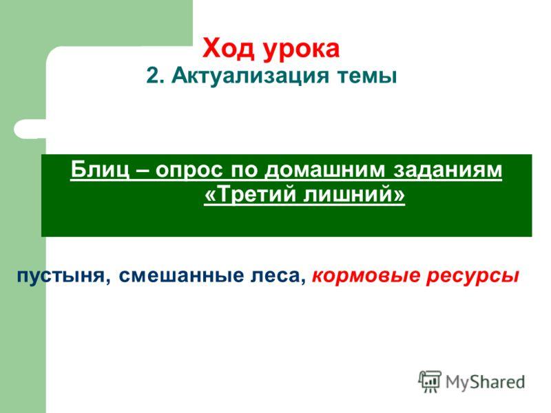Блиц – опрос по домашним заданиям «Третий лишний» Ход урока 2. Актуализация темы пустыня, смешанные леса, кормовые ресурсы