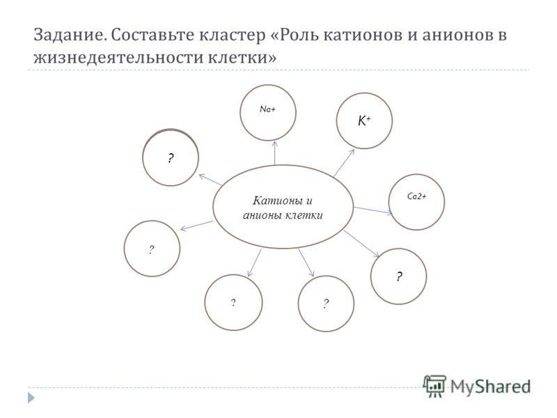 Задание. Составьте кластер « Роль катионов и анионов в жизнедеятельности клетки » Катионы и анионы клетки ? ? ? K+K+ Na+ Ca2+ ? ?
