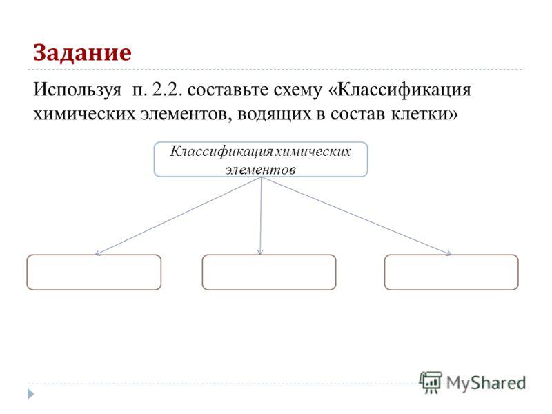 Задание Используя п. 2.2. составьте схему «Классификация химических элементов, водящих в состав клетки» Классификация химических элементов