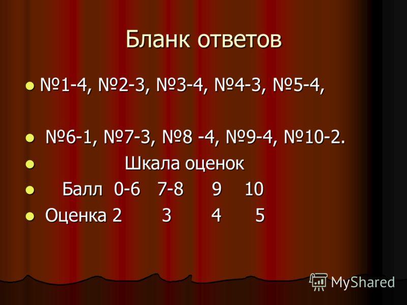 Бланк ответов 1-4, 2-3, 3-4, 4-3, 5-4, 1-4, 2-3, 3-4, 4-3, 5-4, 6-1, 7-3, 8 -4, 9-4, 10-2. 6-1, 7-3, 8 -4, 9-4, 10-2. Шкала оценок Шкала оценок Балл 0-6 7-8 9 10 Балл 0-6 7-8 9 10 Оценка 2 3 4 5 Оценка 2 3 4 5