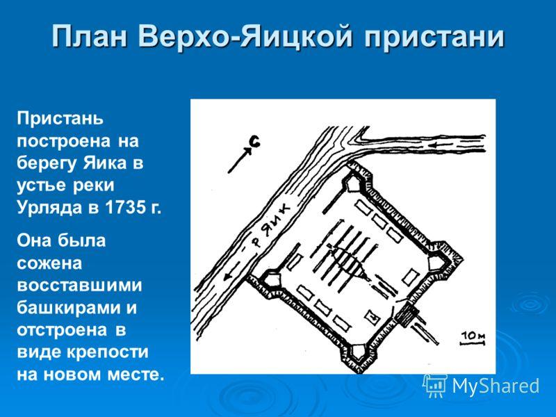 План Верхо-Яицкой пристани Пристань построена на берегу Яика в устье реки Урляда в 1735 г. Она была сожена восставшими башкирами и отстроена в виде крепости на новом месте.