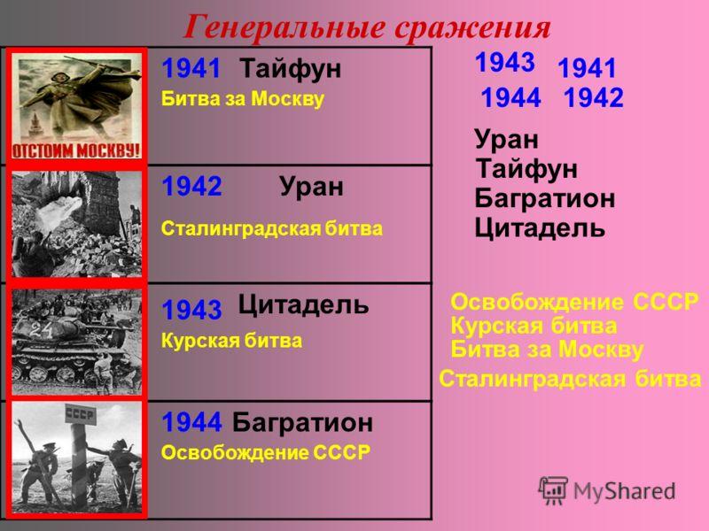 Генеральные сражения 1943 1944 1941 1942 Уран Тайфун Багратион Цитадель Освобождение СССР Курская битва Битва за Москву Сталинградская битва