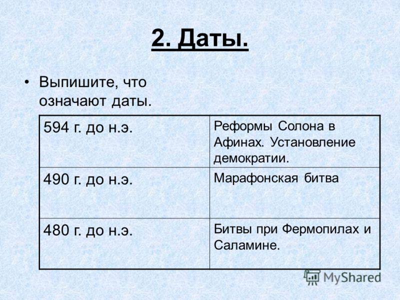 2. Даты. Выпишите, что означают даты. 594 г. до н.э. Реформы Солона в Афинах. Установление демократии. 490 г. до н.э. Марафонская битва 480 г. до н.э. Битвы при Фермопилах и Саламине.