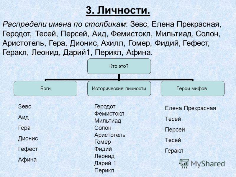 Распредели имена по столбикам зевс