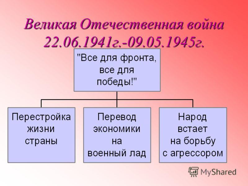 Великая Отечественная война 22.06.1941г.-09.05.1945г.
