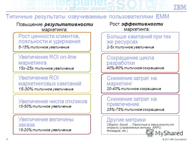 © 2011 IBM Corporation IBM Confidential Типичные результаты озвучиваемые пользователями EMM 17 Увеличение числа откликов 10-50% типичное увеличение Увеличение ROI маркетинговых кампаний 15-30% типичное увеличение Рост ценности клиентов, лояльности и