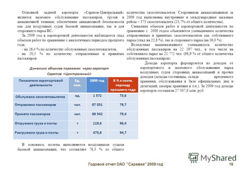 Основной задачей аэропорта «Саратов-Центральный» является наземное обслуживание пассажиров, грузов и авиационной техники, обеспечение авиационной безопасности как для воздушных судов базовой авиакомпании, так и для стороннего парка ВС. За 2009 год в