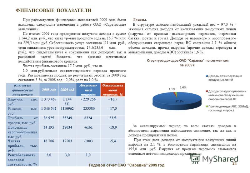 Ключевые финансовые показатели 2008 год2009 год Абсолют- ный прирост Относител ьный прирост, % Выручка, тыс. руб. 1 373 4671 144 211 - 229 256- 16,7 Расходы, тыс. руб. 1 346 5421110962-235580-17,5 Прибыль от продаж, тыс. руб. 26 92533249632423,5 Приб