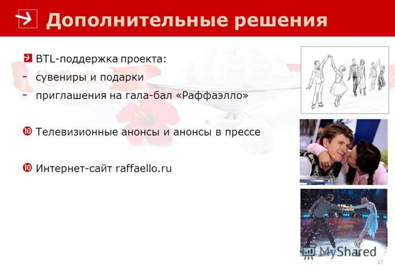 17 Дополнительные решения BTL-поддержка проекта: - сувениры и подарки - приглашения на гала-бал «Раффаэлло» Телевизионные анонсы и анонсы в прессе Интернет-сайт raffaello.ru