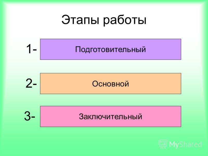 Этапы работы Подготовительный Основной Заключительный 1- 2- 3-