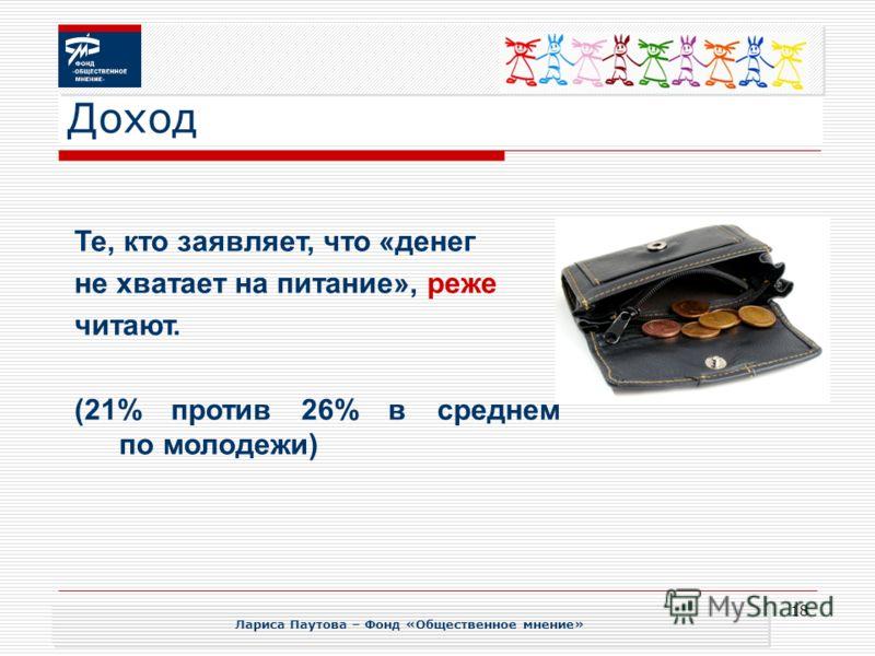 18 Доход Те, кто заявляет, что «денег не хватает на питание», реже читают. (21% против 26% в среднем по молодежи) Лариса Паутова – Фонд «Общественное мнение»