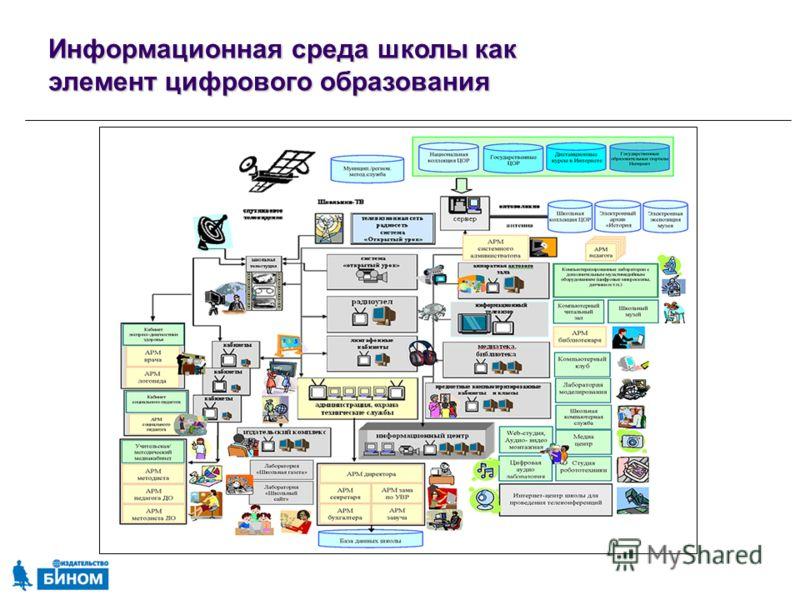 Информационная среда школы как элемент цифрового образования