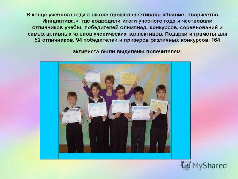 Помощь в размере 14 600 рублей на приобретение мультимедийного программного обеспечения «Школьный мониторинг» для повышения качества образования учащихся.