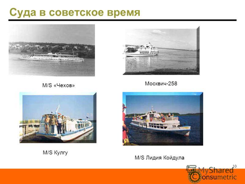 10 Суда в советское время M/S Кулгу Москвич-258 M/S «Чехов» M/S Лидия Койдула