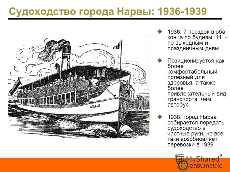 9 Судоходство города Нарвы: 1936-1939 1936: 7 поездок в оба конца по будням, 14 - по выходным и праздничным дням Позиционируется как более комфортабельный, полезный для здоровья, а также более привлекательный вид транспорта, чем автобус 1938: город Н