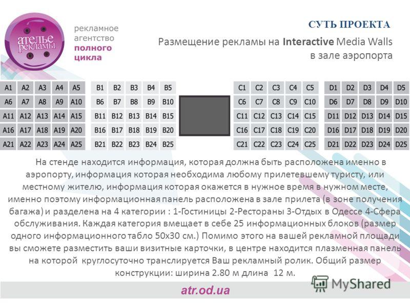 На стенде находится информация, которая должна быть расположена именно в аэропорту, информация которая необходима любому прилетевшему туристу, или местному жителю, информация которая окажется в нужное время в нужном месте, именно поэтому информационн