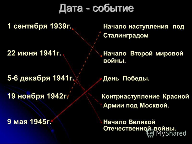 Дата - событие 1 сентября 1939г. Начало наступления под Сталинградом 22 июня 1941г. Начало Второй мировой войны. 5-6 декабря 1941г. День Победы. 19 ноября 1942г. Контрнаступление Красной Армии под Москвой. 9 мая 1945г. Начало Великой Отечественной во