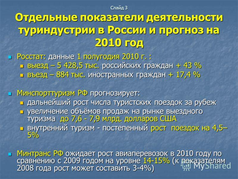 Слайд 3 Отдельные показатели деятельности туриндустрии в России и прогноз на 2010 год Росстат: данные 1 полугодия 2010 г. : Росстат: данные 1 полугодия 2010 г. : выезд – 5 428,5 тыс. российских граждан + 43 % выезд – 5 428,5 тыс. российских граждан +