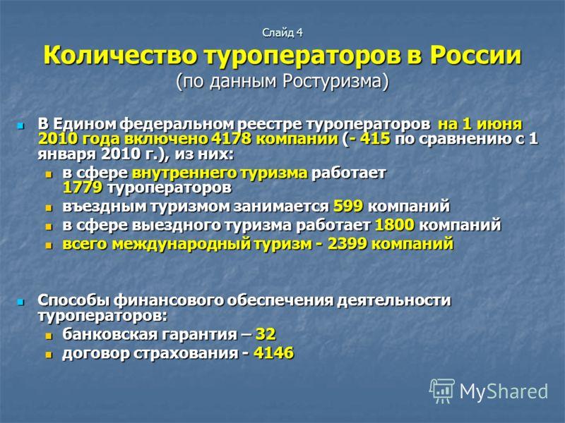 Слайд 4 Количество туроператоров в России (по данным Ростуризма) В Едином федеральном реестре туроператоров на 1 июня 2010 года включено 4178 компании (- 415 по сравнению с 1 января 2010 г.), из них: В Едином федеральном реестре туроператоров на 1 ию