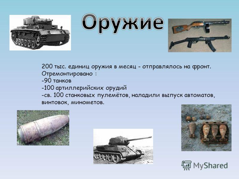 200 тыс. единиц оружия в месяц - отправлялось на фронт. Отремонтировано : -9-90 танков -100 артиллерийских орудий -с-св. 100 станковых пулемётов, наладили выпуск автоматов, винтовок, минометов.