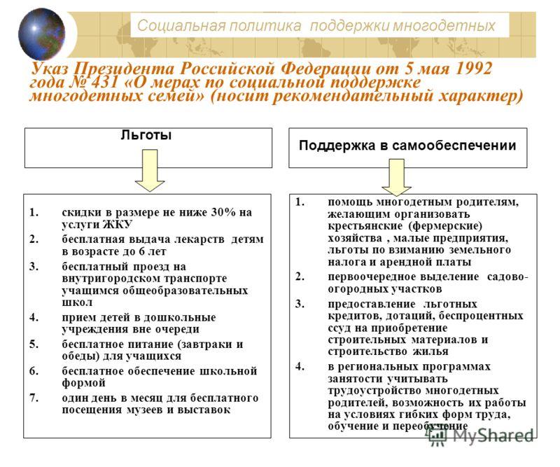 Указ Президента Российской Федерации от 5 мая 1992 года 431 «О мерах по социальной поддержке многодетных семей» (носит рекомендательный характер) 1.скидки в размере не ниже 30% на услуги ЖКУ 2.бесплатная выдача лекарств детям в возрасте до 6 лет 3.бе
