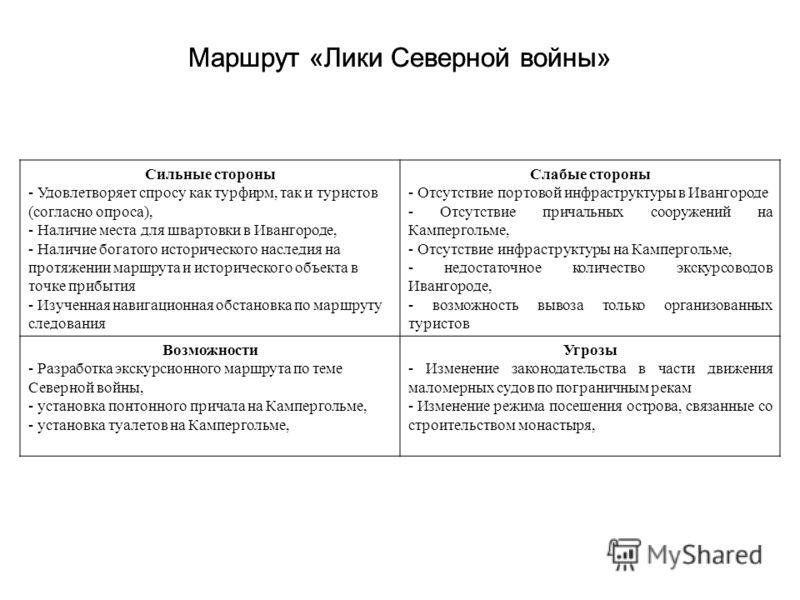 Сильные стороны - Удовлетворяет спросу как турфирм, так и туристов (согласно опроса), - Наличие места для швартовки в Ивангороде, - Наличие богатого исторического наследия на протяжении маршрута и исторического объекта в точке прибытия - Изученная на