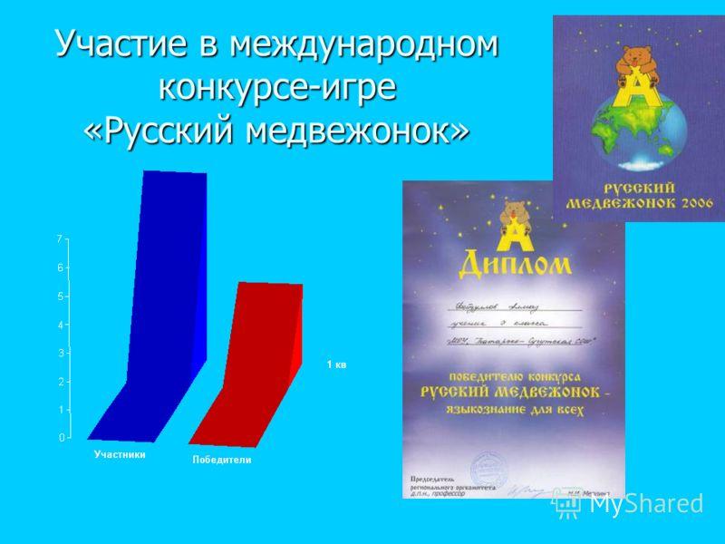 Участие в международном конкурсе-игре «Русский медвежонок»