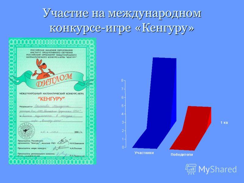 Участие на международном конкурсе-игре «Кенгуру»