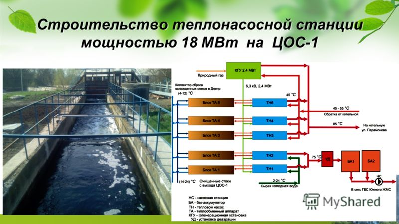 Строительство теплонасосной станции мощностью 18 МВт на ЦОС-1