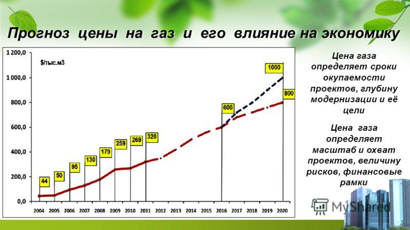 Прогноз цены на газ и его влияние на экономику Цена газа определяет сроки окупаемости проектов, глубину модернизации и её цели Цена газа определяет масштаб и охват проектов, величину рисков, финансовые рамки