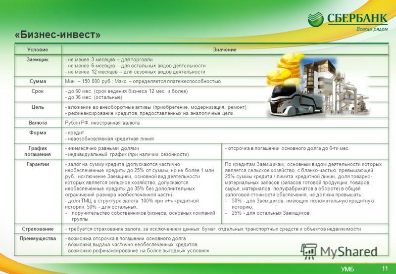 УМБ 11 «Бизнес-инвест»