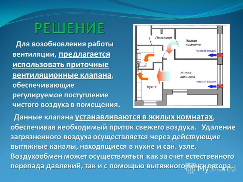 Данные клапана устанавливаются в жилых комнатах, обеспечивая необходимый приток свежего воздуха. Удаление загрязненного воздуха осуществляется через действующие вытяжные каналы, находящиеся в кухне и сан. узле. Воздухообмен может осуществляться как з
