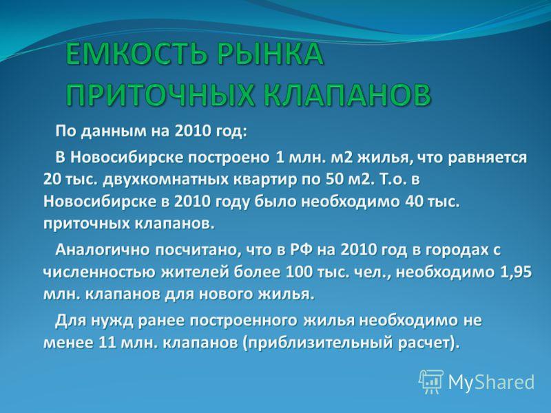 По данным на 2010 год: По данным на 2010 год: В Новосибирске построено 1 млн. м2 жилья, что равняется 20 тыс. двухкомнатных квартир по 50 м2. Т.о. в Новосибирске в 2010 году было необходимо 40 тыс. приточных клапанов. В Новосибирске построено 1 млн.