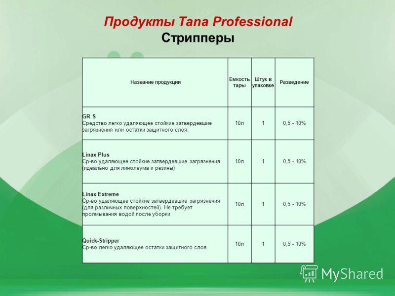 2 Продукты Tana Professional Стрипперы Название продукции Емкость тары Штук в упаковке Разведение GR S Средство легко удаляющее стойкие затвердевшие загрязнения или остатки защитного слоя. 10л10,5 - 10% Linax Plus Ср-во удаляющее стойкие затвердевшие